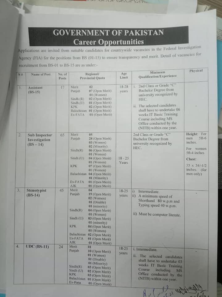 Latest Jobs in FIA 2021 - UrduLight.com